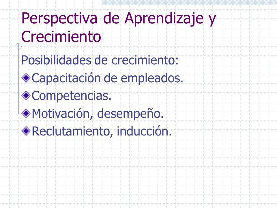 Posibilidades de crecimiento: Capacitación de empleados. Competencias. Motivación, desempeño. Reclutamiento, inducción. Perspectiva de Aprendizaje y C