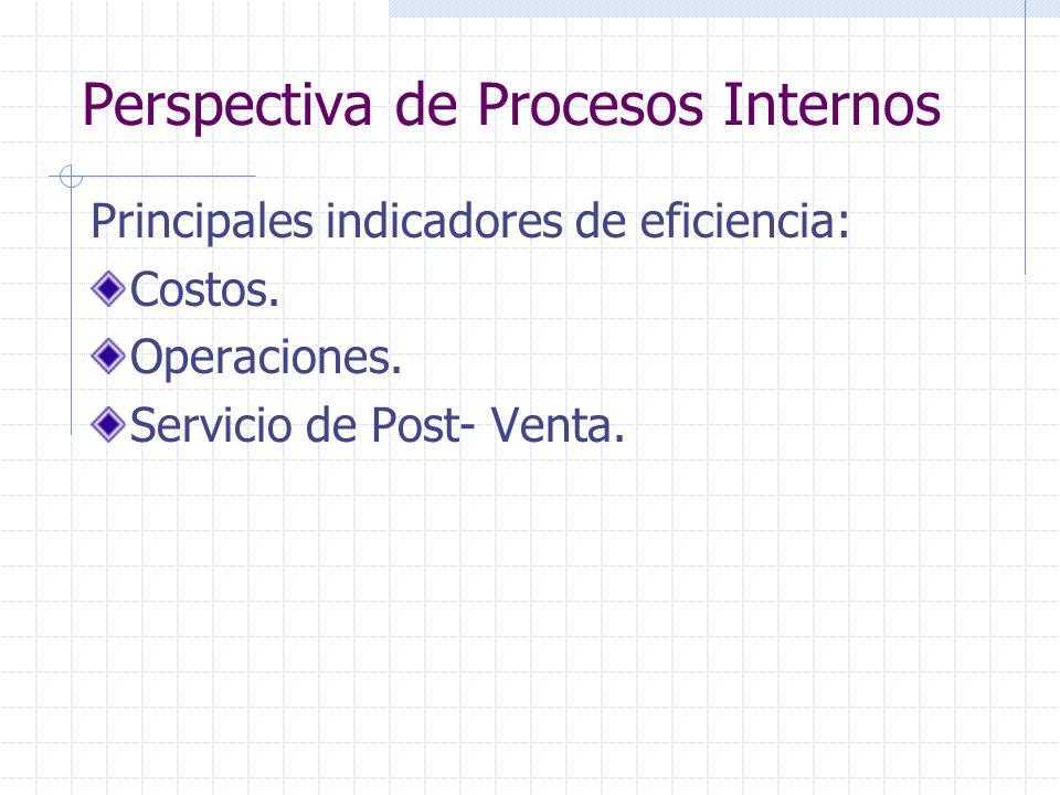 Principales indicadores de eficiencia: Costos. Operaciones. Servicio de Post- Venta. Perspectiva de Procesos Internos