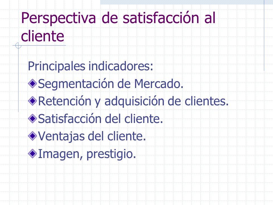 Principales indicadores: Segmentación de Mercado. Retención y adquisición de clientes. Satisfacción del cliente. Ventajas del cliente. Imagen, prestig