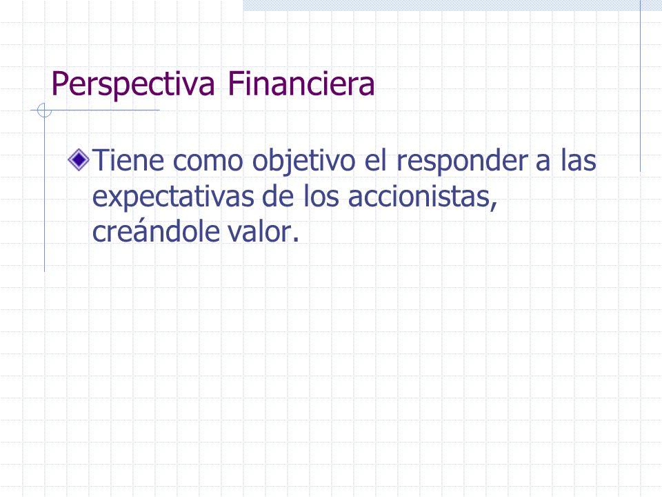 Perspectiva Financiera Tiene como objetivo el responder a las expectativas de los accionistas, creándole valor.