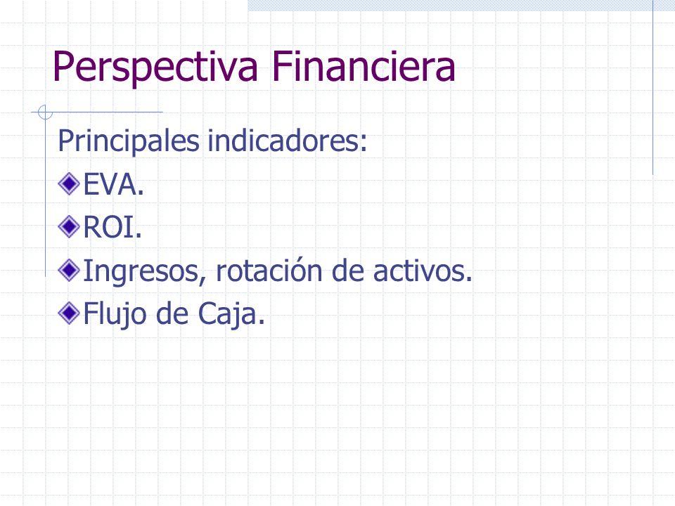 Principales indicadores: EVA. ROI. Ingresos, rotación de activos. Flujo de Caja. Perspectiva Financiera