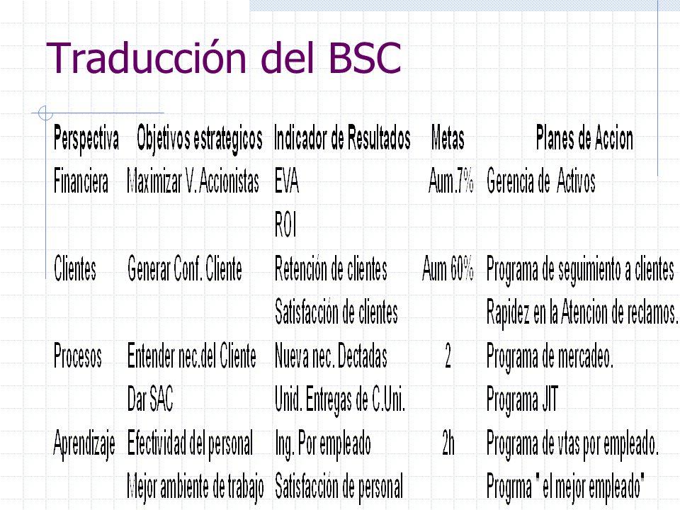 Traducción del BSC