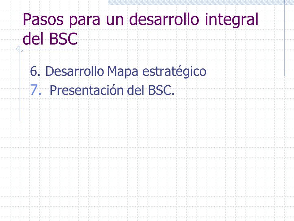 6. Desarrollo Mapa estratégico 7. Presentación del BSC. Pasos para un desarrollo integral del BSC