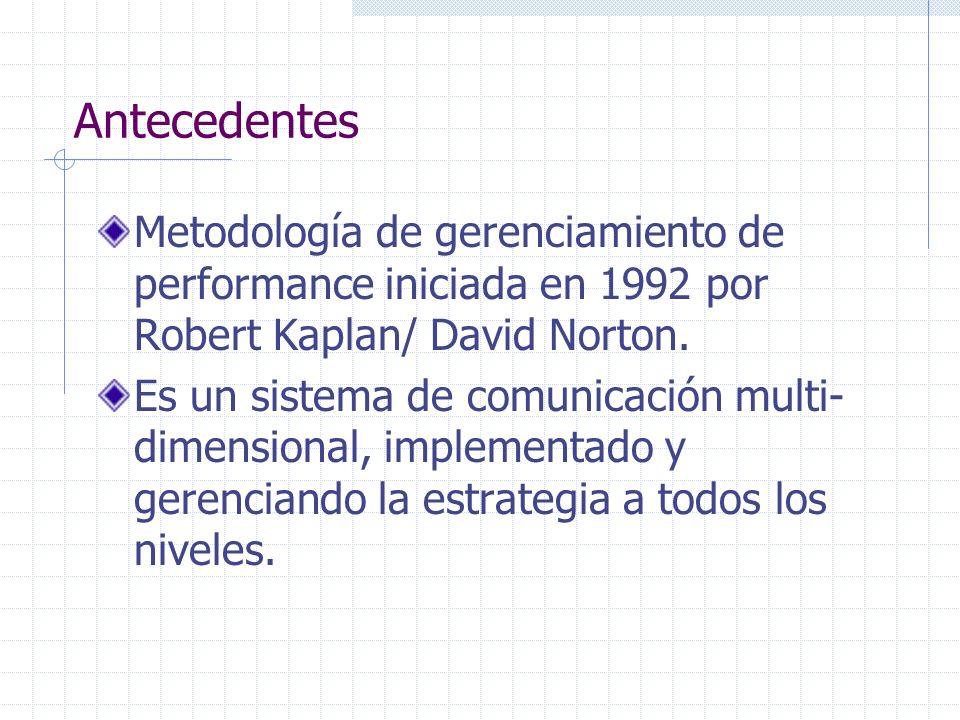 Antecedentes Metodología de gerenciamiento de performance iniciada en 1992 por Robert Kaplan/ David Norton. Es un sistema de comunicación multi- dimen