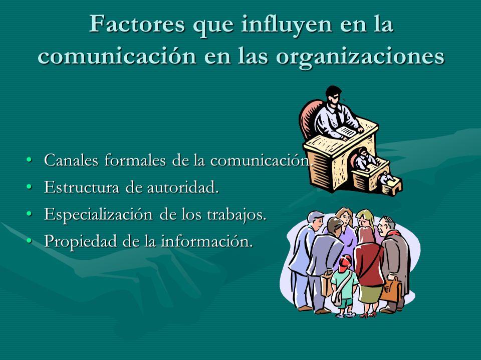 Factores que influyen en la comunicación en las organizaciones Canales formales de la comunicación.Canales formales de la comunicación. Estructura de