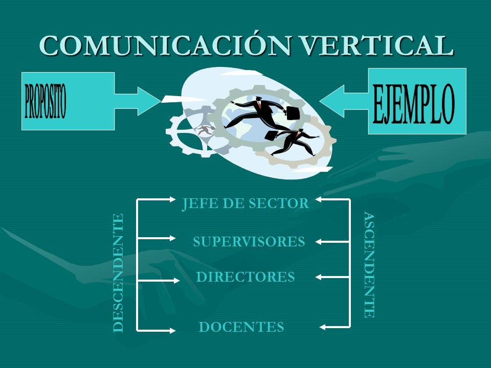 COMUNICACIÓN VERTICAL JEFE DE SECTOR SUPERVISORES DIRECTORES DOCENTES ASCENDENTE DESCENDENTE