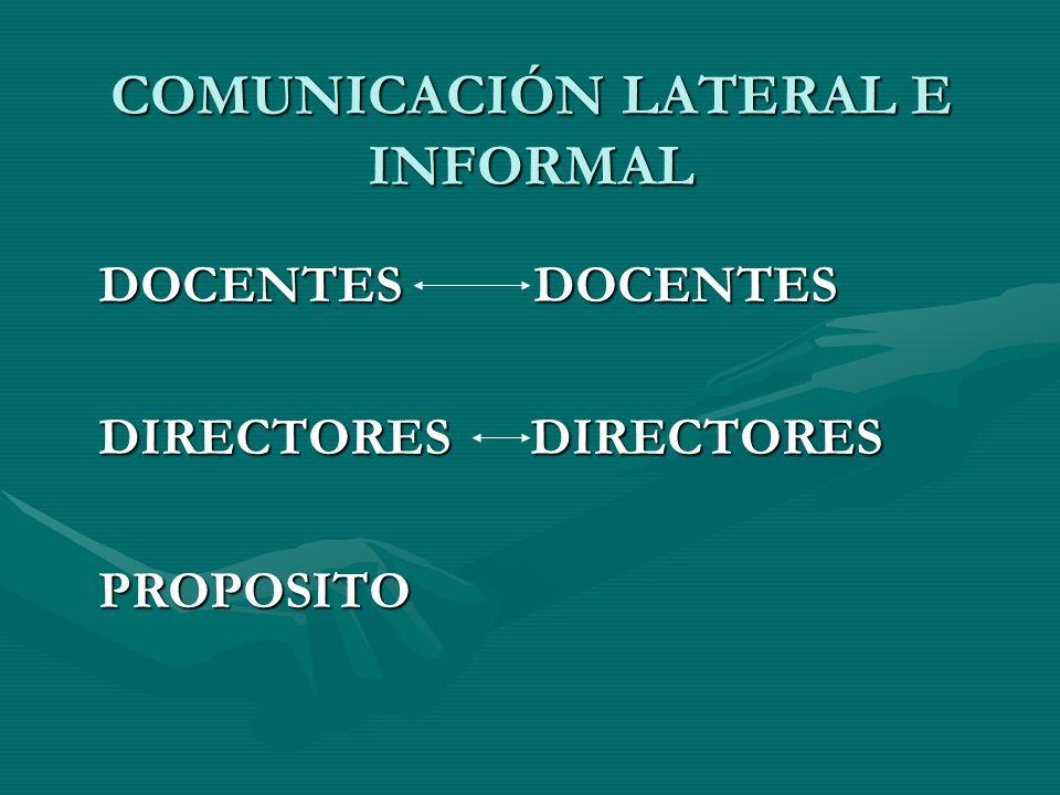 COMUNICACIÓN LATERAL E INFORMAL DOCENTES DOCENTES DIRECTORES DIRECTORES PROPOSITO