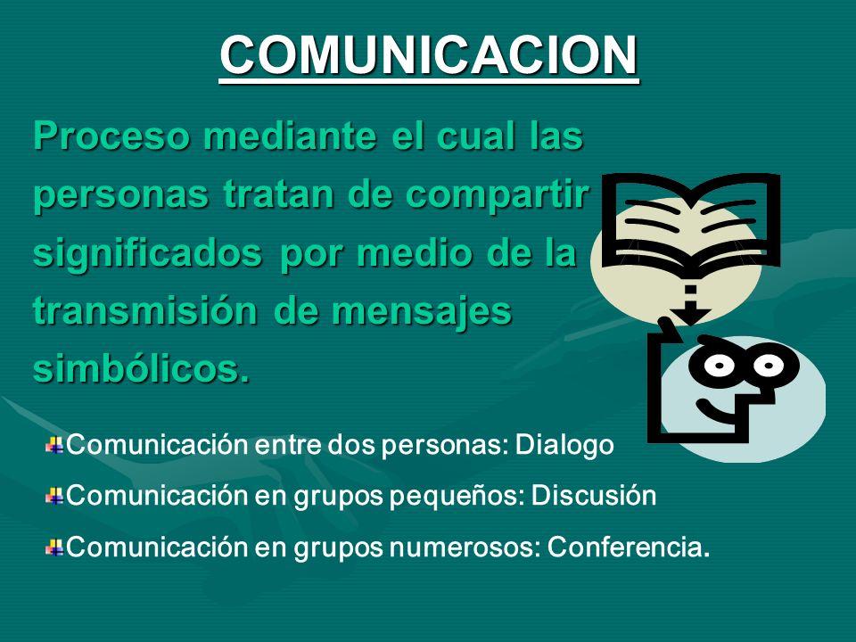 COMUNICACION Proceso mediante el cual las personas tratan de compartir significados por medio de la transmisión de mensajes simbólicos. Comunicación e