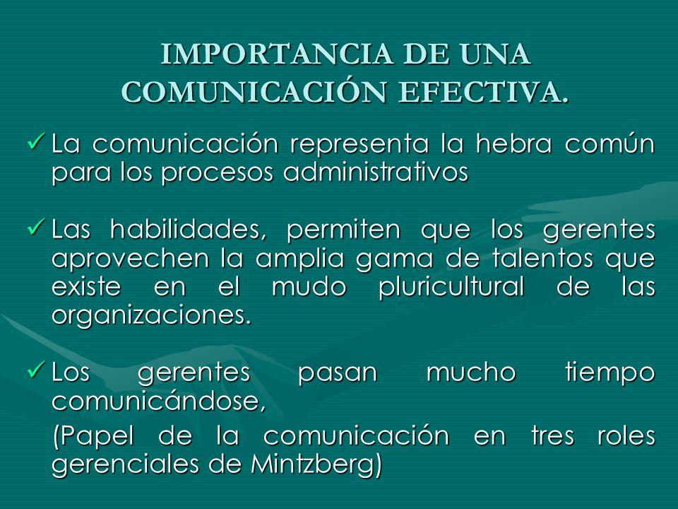 La comunicación representa la hebra común para los procesos administrativos La comunicación representa la hebra común para los procesos administrativo