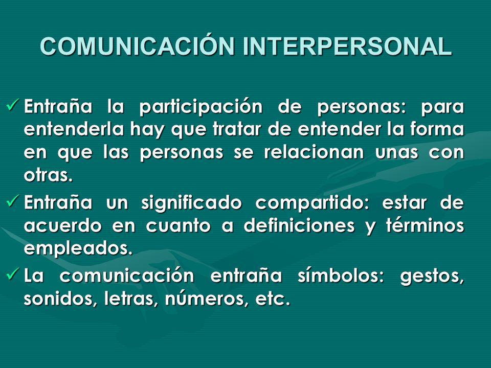 COMUNICACIÓN INTERPERSONAL Entraña la participación de personas: para entenderla hay que tratar de entender la forma en que las personas se relacionan