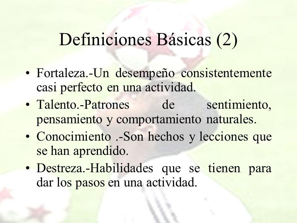 Definiciones Básicas (2) Fortaleza.-Un desempeño consistentemente casi perfecto en una actividad. Talento.-Patrones de sentimiento, pensamiento y comp