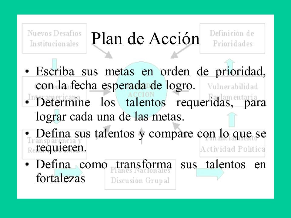 Plan de Acción Defina como puede hacer uso de sus fortalezas para lograr las metas.