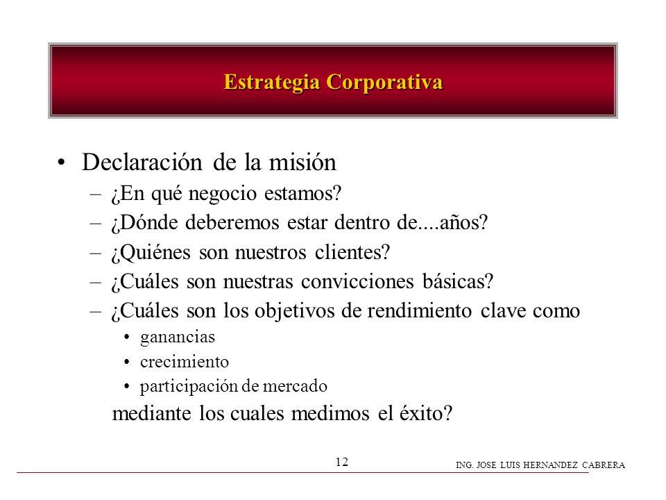ING. JOSE LUIS HERNANDEZ CABRERA 12 Estrategia Corporativa Declaración de la misión –¿En qué negocio estamos? –¿Dónde deberemos estar dentro de....año