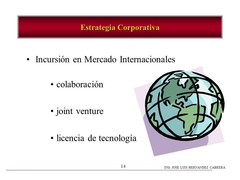 ING. JOSE LUIS HERNANDEZ CABRERA 14 Incursión en Mercado Internacionales colaboración joint venture licencia de tecnología Estrategia Corporativa
