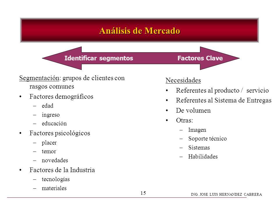 ING. JOSE LUIS HERNANDEZ CABRERA 15 Análisis de Mercado Segmentación: grupos de clientes con rasgos comunes Factores demográficos –edad –ingreso –educ