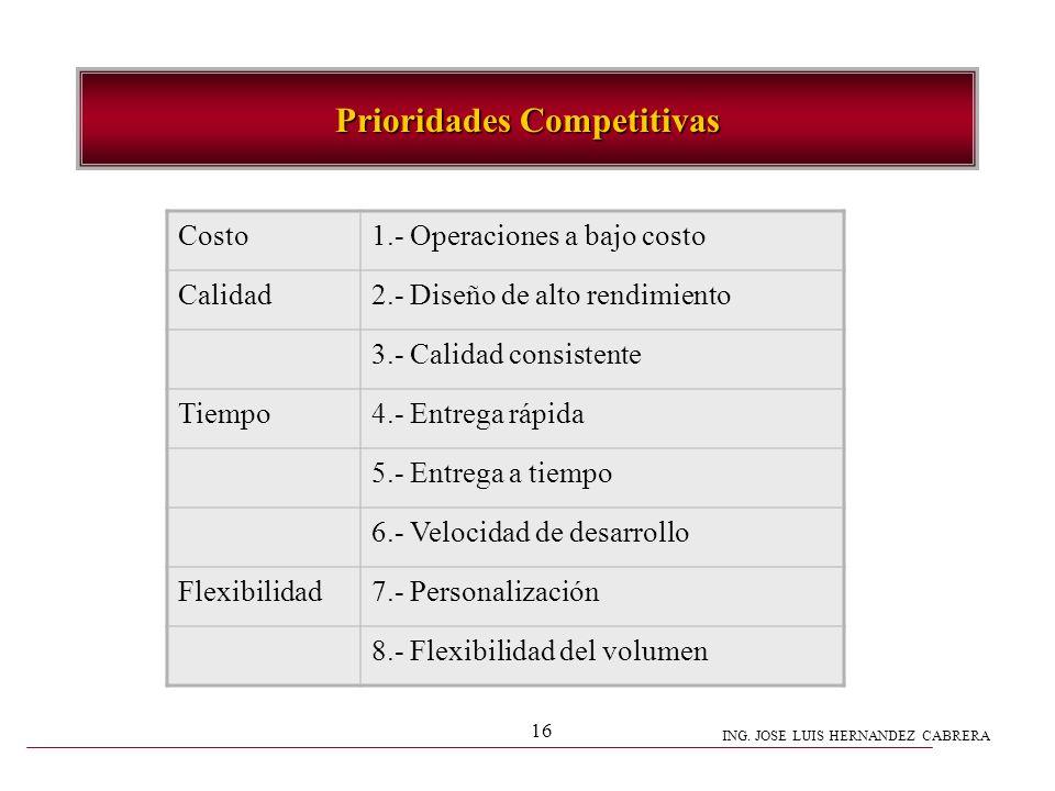 ING. JOSE LUIS HERNANDEZ CABRERA 16 Prioridades Competitivas Costo1.- Operaciones a bajo costo Calidad2.- Diseño de alto rendimiento 3.- Calidad consi