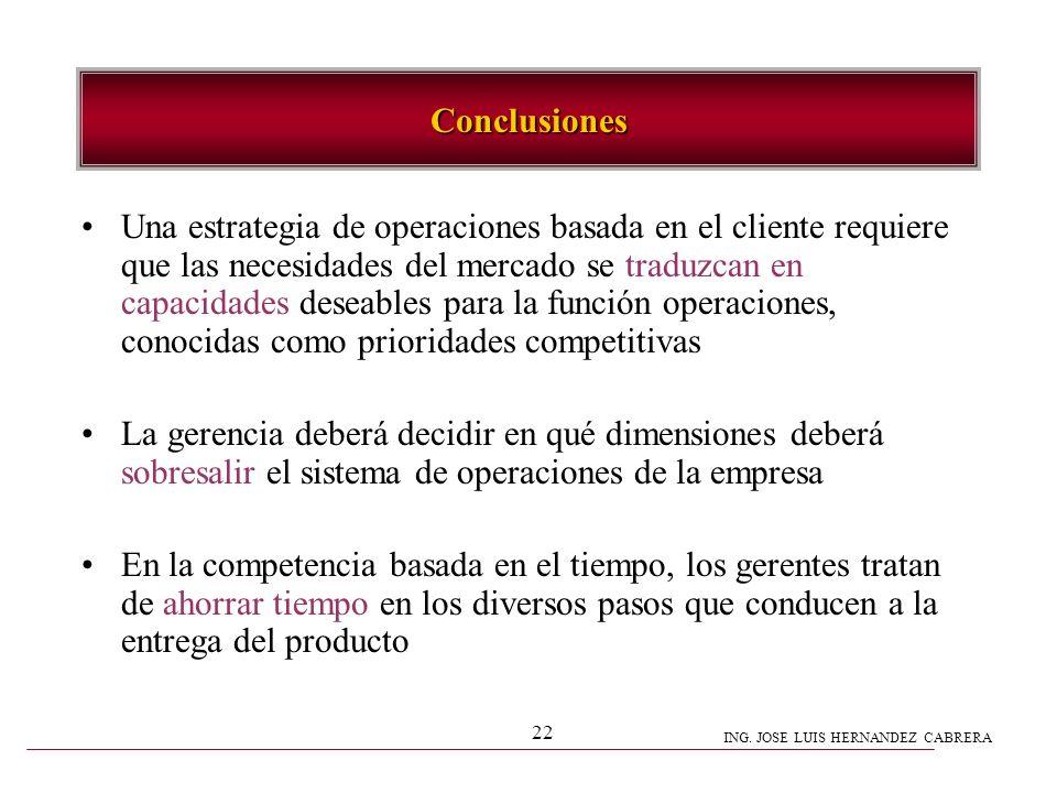 ING. JOSE LUIS HERNANDEZ CABRERA 22 Conclusiones Una estrategia de operaciones basada en el cliente requiere que las necesidades del mercado se traduz