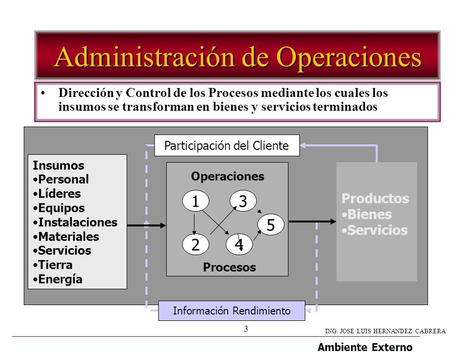 ING. JOSE LUIS HERNANDEZ CABRERA 3 Administración de Operaciones Dirección y Control de los Procesos mediante los cuales los insumos se transforman en