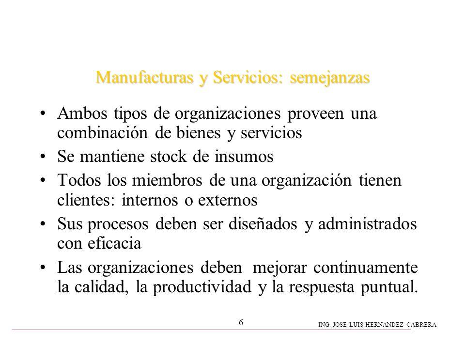 ING. JOSE LUIS HERNANDEZ CABRERA 6 Ambos tipos de organizaciones proveen una combinación de bienes y servicios Se mantiene stock de insumos Todos los