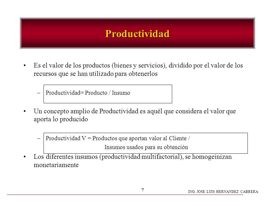 ING. JOSE LUIS HERNANDEZ CABRERA 7 Productividad Es el valor de los productos (bienes y servicios), dividido por el valor de los recursos que se han u