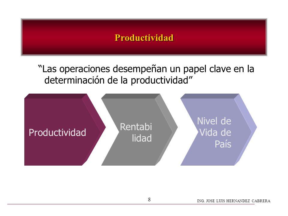 ING. JOSE LUIS HERNANDEZ CABRERA 8 Productividad Productividad Rentabi lidad Nivel de Vida de País Las operaciones desempeñan un papel clave en la det