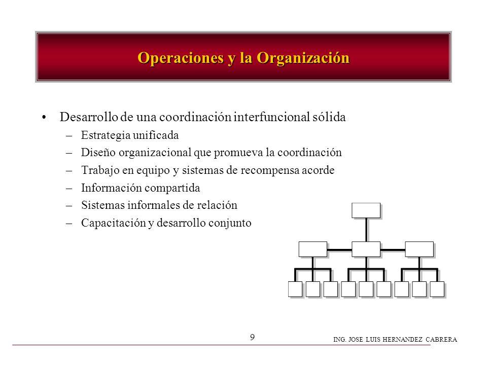 ING. JOSE LUIS HERNANDEZ CABRERA 9 Operaciones y la Organización Desarrollo de una coordinación interfuncional sólida –Estrategia unificada –Diseño or