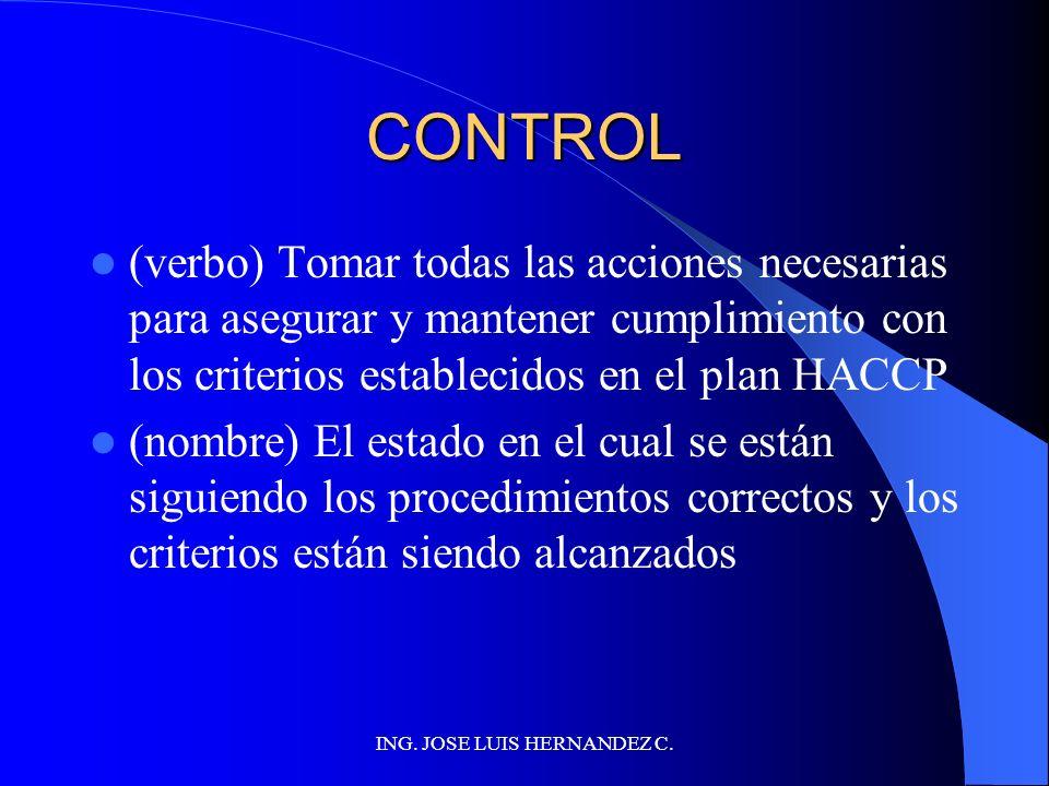 ING. JOSE LUIS HERNANDEZ C. MEDIDAS DE CONTROL ACCIONES Y ACTIVIDADES QUE PUEDEN SER USADAS PARA PREVENIR O ELIMINAR UN PELIGRO O REDUCIRLO A UN NIVEL
