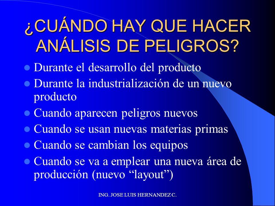 ING. JOSE LUIS HERNANDEZ C. CONTROL (verbo) Tomar todas las acciones necesarias para asegurar y mantener cumplimiento con los criterios establecidos e