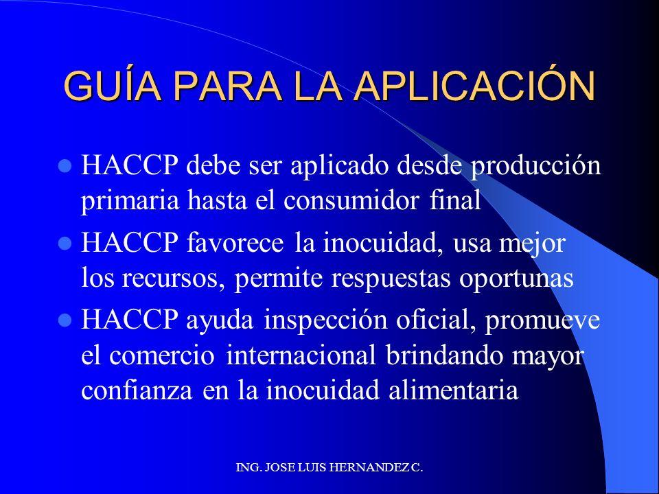 ING. JOSE LUIS HERNANDEZ C. APLICACIÓN DEL SISTEMA HACCP ¿ESTAMOS HACIÉNDOLA BIEN? ING.JOSE LUIS HERNANDEZ CABRERA E.M. :jlhc46@yahoo.es ---TLF.:96624
