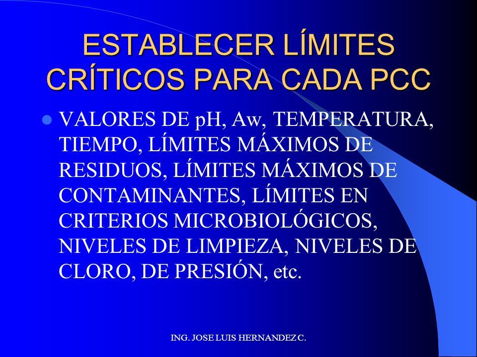ING. JOSE LUIS HERNANDEZ C. ETAPA O PASO ES UN PUNTO, PROCEDIMIENTO, OPERACIÓN O ESLABÓN EN LA CADENA ALIMENTARIA, INCLUYENDO MATERIAS PRIMAS, DESDE L