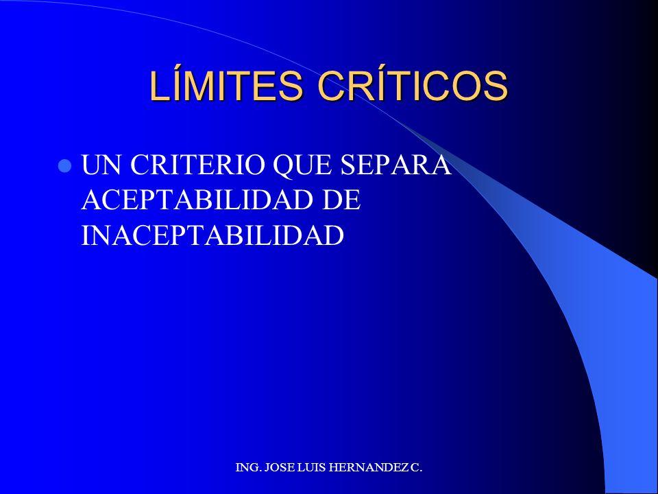 ING. JOSE LUIS HERNANDEZ C. ESTABLECER LÍMITES CRÍTICOS PARA CADA PCC VALORES DE pH, Aw, TEMPERATURA, TIEMPO, LÍMITES MÁXIMOS DE RESIDUOS, LÍMITES MÁX