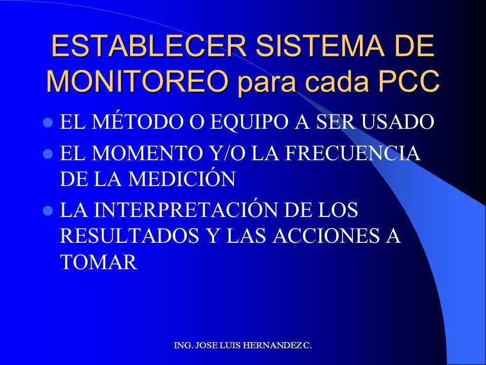 ING. JOSE LUIS HERNANDEZ C. LÍMITES CRÍTICOS UN CRITERIO QUE SEPARA ACEPTABILIDAD DE INACEPTABILIDAD
