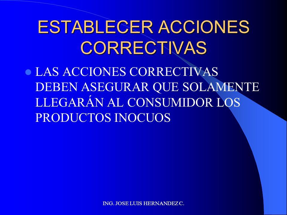 ING. JOSE LUIS HERNANDEZ C. MONITORIZACIÓN EL ACTO DE CONDUCIR UNA SECUENCIA PLANEADA DE OBSERVACIONES O MEDIDAS DE PARÁMETROS DE CONTROL PARA COMPROB