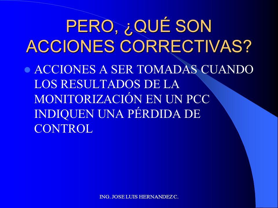 ING. JOSE LUIS HERNANDEZ C. ESTABLECER ACCIONES CORRECTIVAS LAS ACCIONES CORRECTIVAS DEBEN ASEGURAR QUE SOLAMENTE LLEGARÁN AL CONSUMIDOR LOS PRODUCTOS