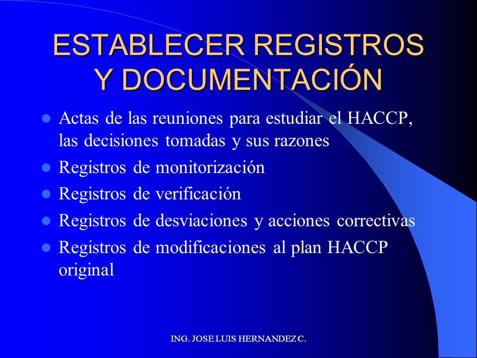 ING. JOSE LUIS HERNANDEZ C. VERIFICACIÓN LA APLICACIÓN DE MÉTODOS, PROCEDIMIENTOS, PRUEBAS Y OTRAS EVALUACIONES, ADEMÁS DE LA MONITORIZACIÓN, PARA DET