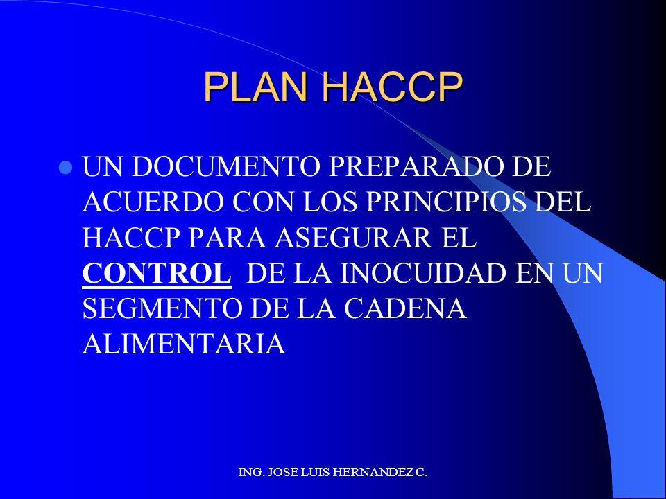 ING. JOSE LUIS HERNANDEZ C. ESTABLECER REGISTROS Y DOCUMENTACIÓN Actas de las reuniones para estudiar el HACCP, las decisiones tomadas y sus razones R