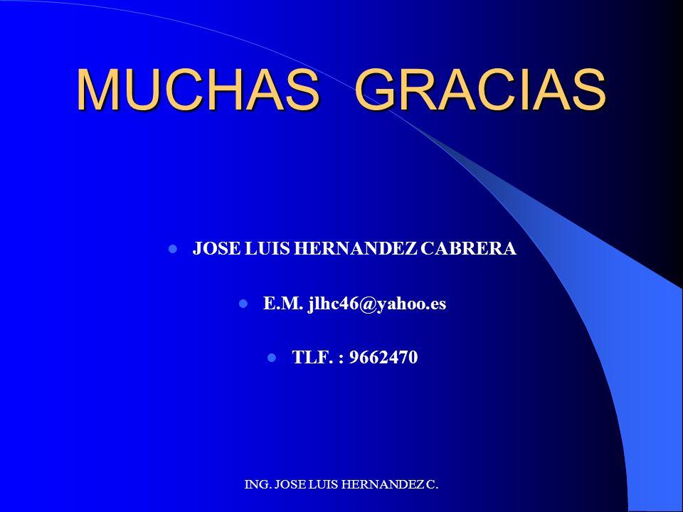 ING. JOSE LUIS HERNANDEZ C. ALGUNOS CONSEJOS PARA ESTUDIAR MEJOR EL HACCP Usar un enfoque disciplinado No hacer asunciones. Desafiar las creencias Dis