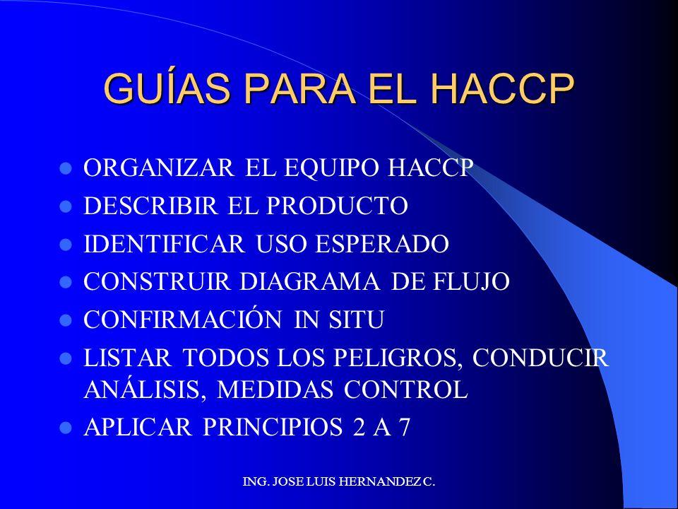 ING. JOSE LUIS HERNANDEZ C. NECESIDADES PARA HACER EL HACCP POLÍTICA DE CALIDAD- COMPROMISO DE LA GERENCIA OFICIALIZACIÓN Y FINANCIAMIENTO DEL ADIESTR