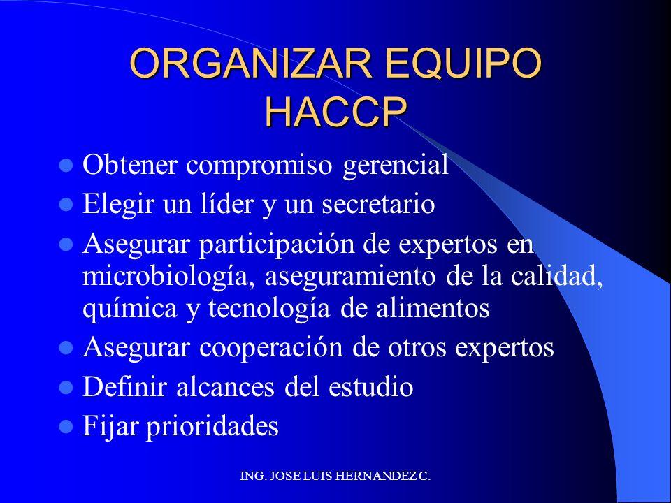 ING. JOSE LUIS HERNANDEZ C. GUÍAS PARA EL HACCP ORGANIZAR EL EQUIPO HACCP DESCRIBIR EL PRODUCTO IDENTIFICAR USO ESPERADO CONSTRUIR DIAGRAMA DE FLUJO C