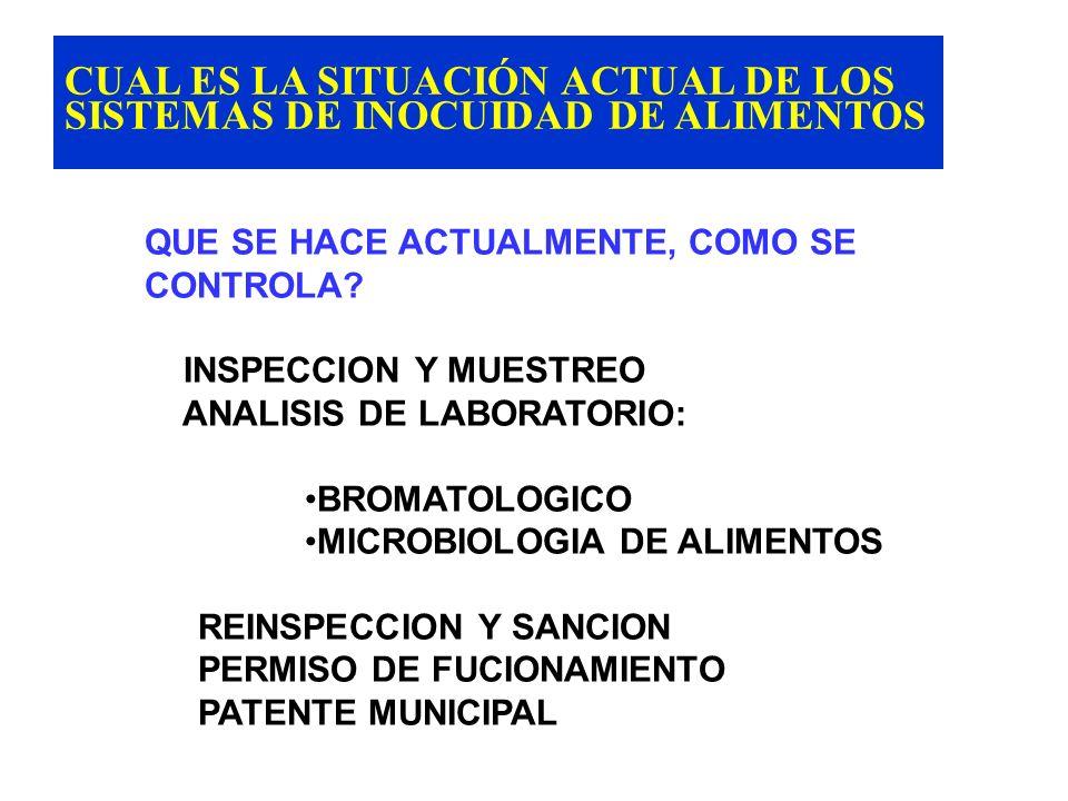 Principales Razones de Retención, Rechazo y Destrucción de Productos Alimenticios Exportados a EE.UU. - CONTAMINACIÓN MICROBIOLOGICA Y DESCOMPOSICION
