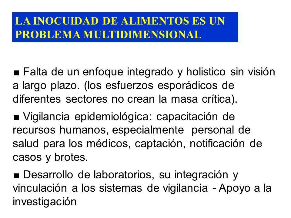 ESTRATEGIAS 1- IDENTIFICACIÓN DE PELIGROS.
