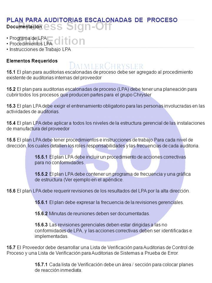 PLAN PARA AUDITORIAS ESCALONADAS DE PROCESO Documentación Programa de LPA Procedimientos LPA Instrucciones de Trabajo LPA Elementos Requeridos 15.1 El