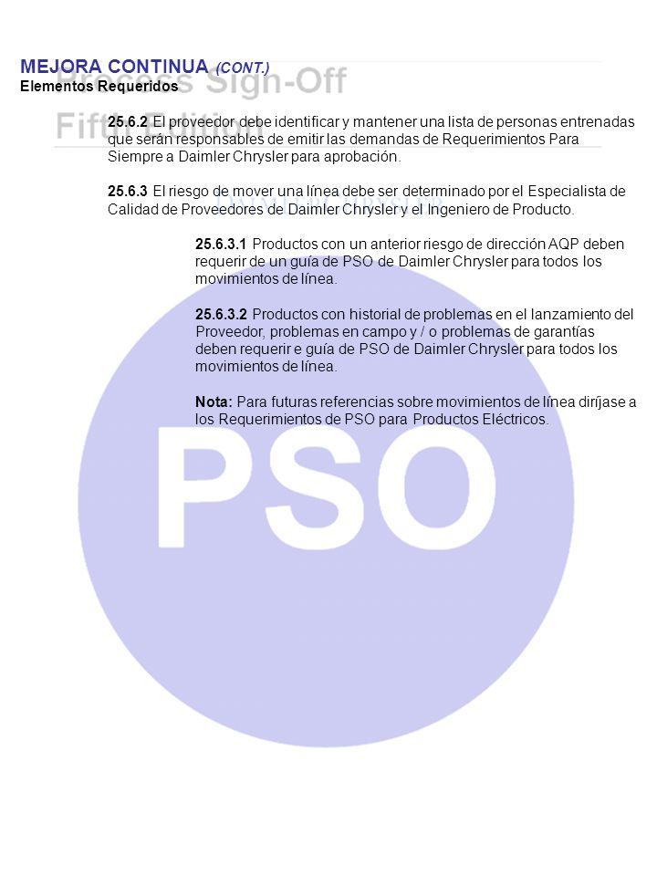 MEJORA CONTINUA (CONT.) Elementos Requeridos 25.6.2 El proveedor debe identificar y mantener una lista de personas entrenadas que serán responsables d