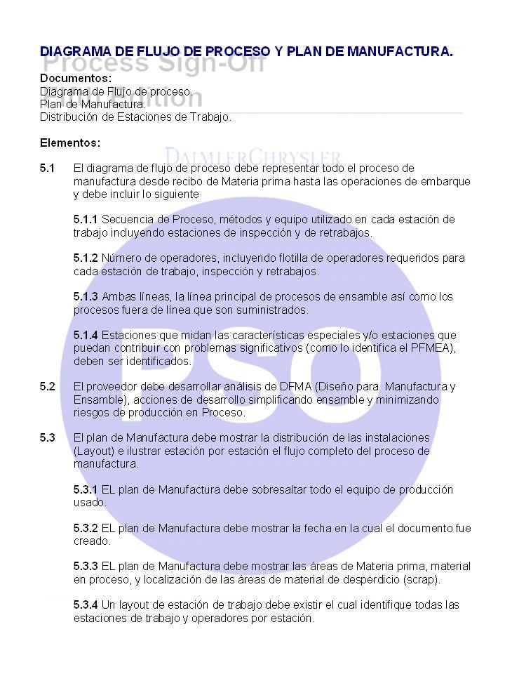 ESTUDIO INICIAL DE PROCESO (CONT.) Elementos Requeridos 22.1.2 Si la Capacidad de Proceso de la Demostración de Producción es menor que la establecida por requerimiento, entonces la inspección al 100% de las partes embarcadas es aceptable como un proceso interino aprobado por acuerdo del equipo PSO.