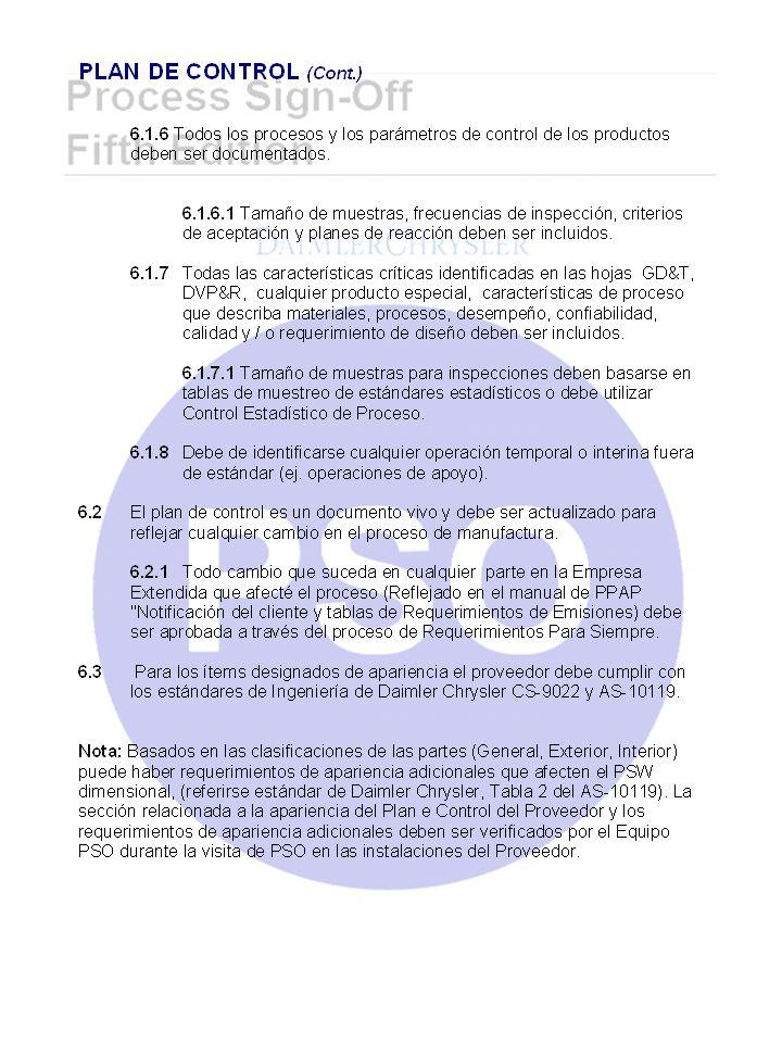 PRUEBAS DE VALIDACIÓN DE PRODUCCIÓN Documentación Resultados de pruebas PV de nivel de componente Procedimientos de Pruebas PV Lista de miembros de equipo BSR Entrenamiento / certificado para operadores BSR Documentos Adicionales que deben indicar consideración de BSR / NVH: Estándares de PF aplicables Procedimiento para Prueba de Vibración Elementos Requeridos 24.1 Las muestras usadas en las pruebas de validación de la producción (PV) deben venir de la Corrida de Demostración de Producción.