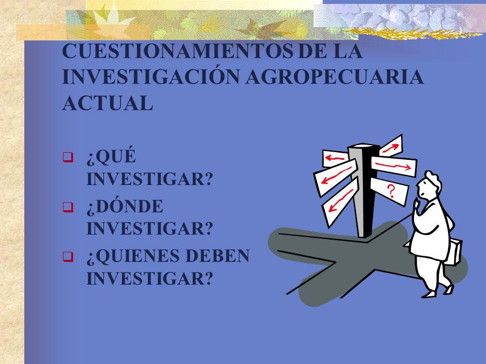 CUESTIONAMIENTOS DE LA INVESTIGACIÓN AGROPECUARIA ACTUAL ¿QUÉ INVESTIGAR? ¿DÓNDE INVESTIGAR? ¿QUIENES DEBEN INVESTIGAR?