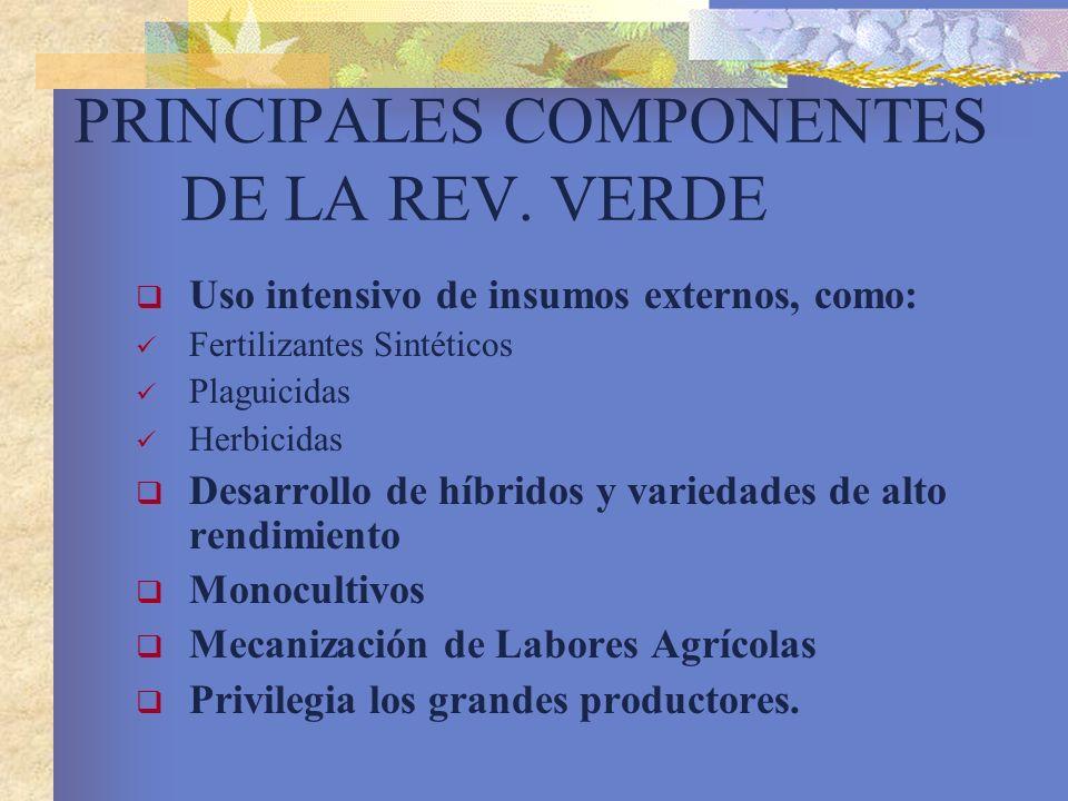 PRINCIPALES COMPONENTES DE LA REV. VERDE Uso intensivo de insumos externos, como: Fertilizantes Sintéticos Plaguicidas Herbicidas Desarrollo de híbrid