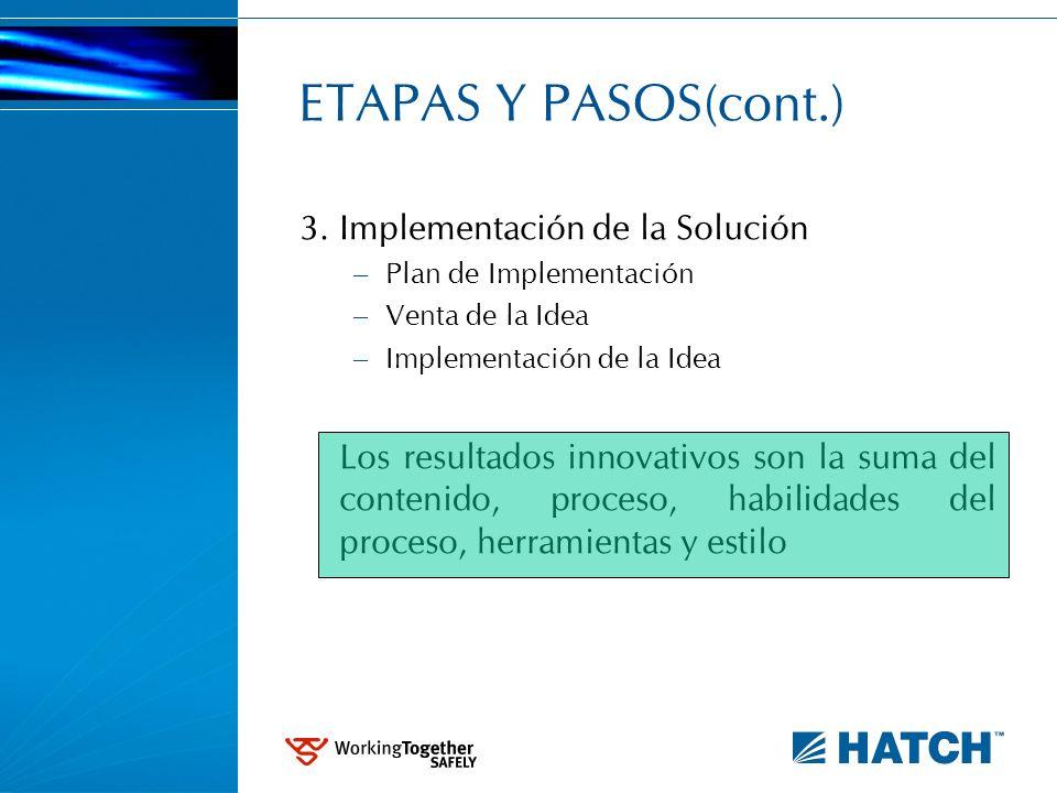 ETAPAS Y PASOS(cont.) 3.Implementación de la Solución – Plan de Implementación – Venta de la Idea – Implementación de la Idea Los resultados innovativ