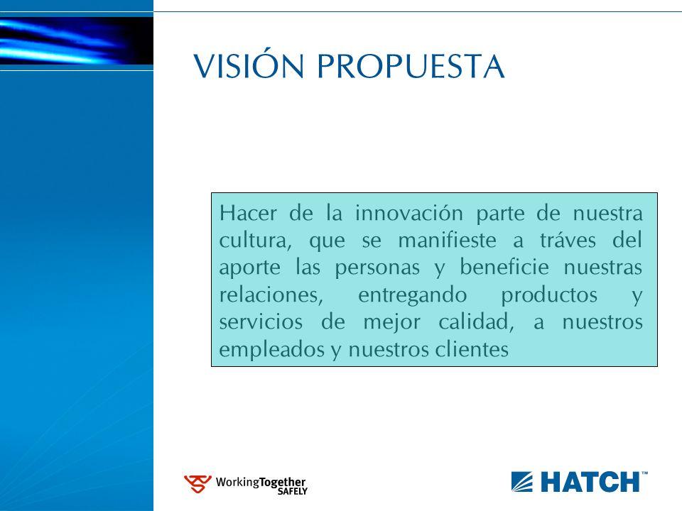VISIÓN PROPUESTA Hacer de la innovación parte de nuestra cultura, que se manifieste a tráves del aporte las personas y beneficie nuestras relaciones,