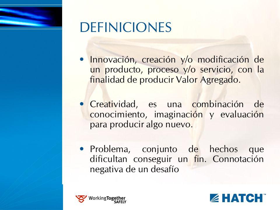 DEFINICIONES Innovación, creación y/o modificación de un producto, proceso y/o servicio, con la finalidad de producir Valor Agregado. Creatividad, es